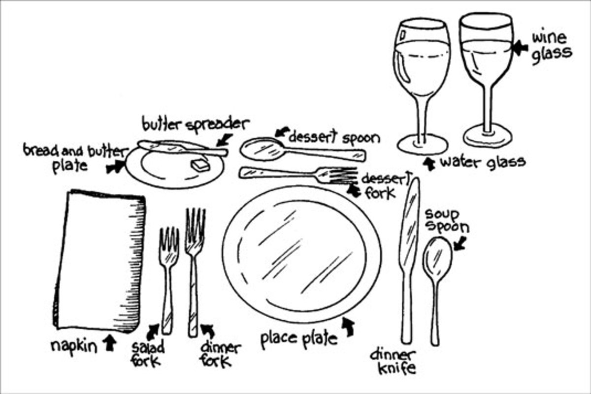 Dining Etiquette and Manners
