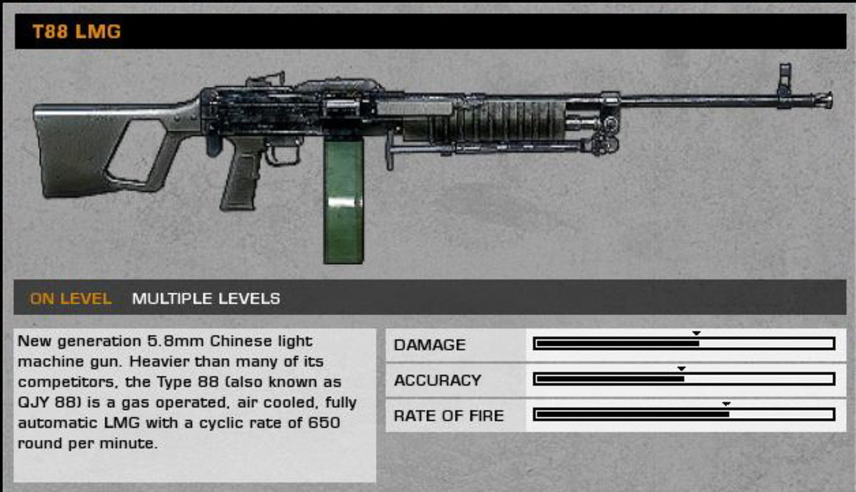 Cold War: T88 LMG collectible / collectable.