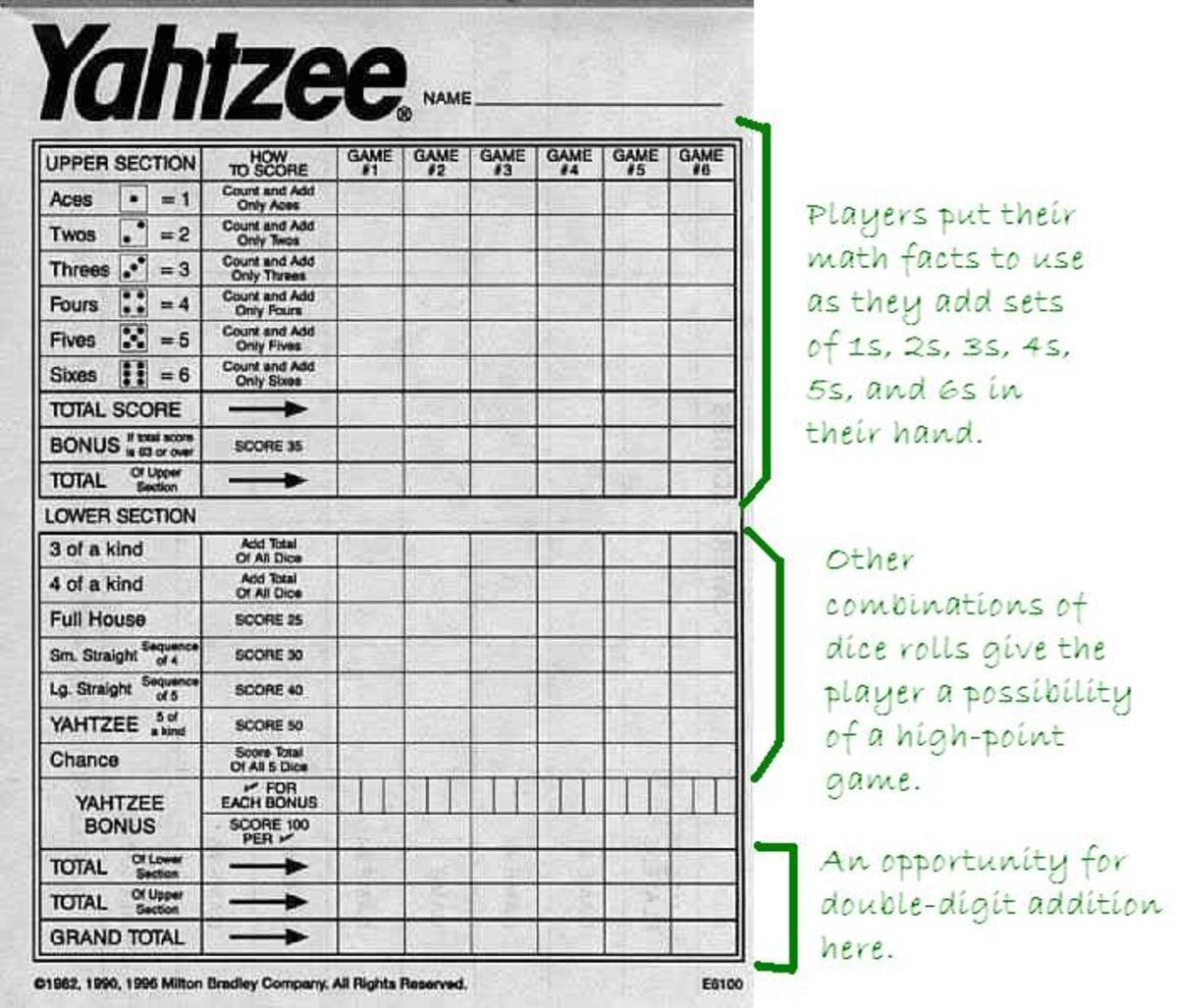 The Yahtzee Game scoring card offers lots of opportunities for players to practice their addition math facts!
