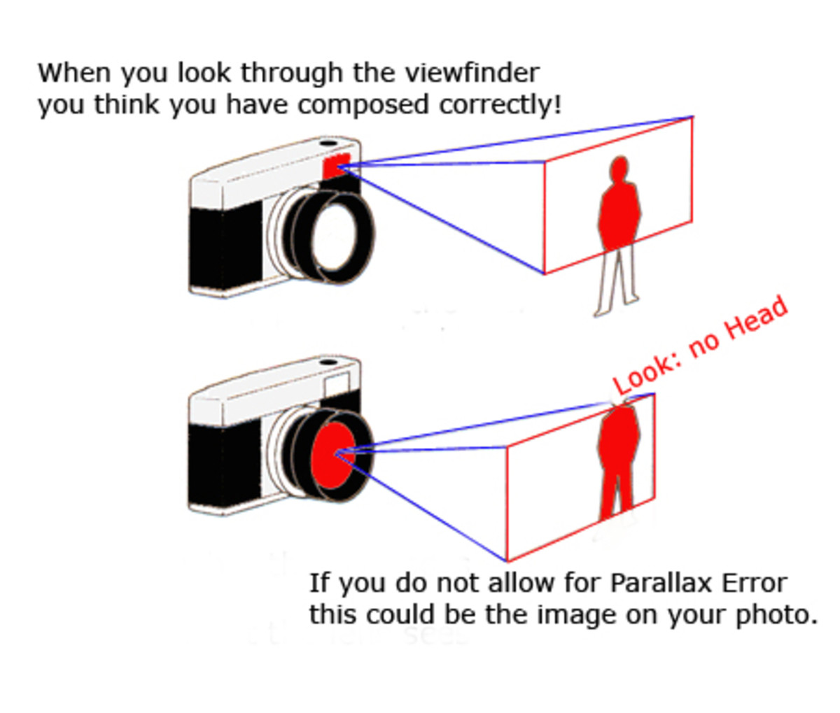 Parallax error: How to lose your head
