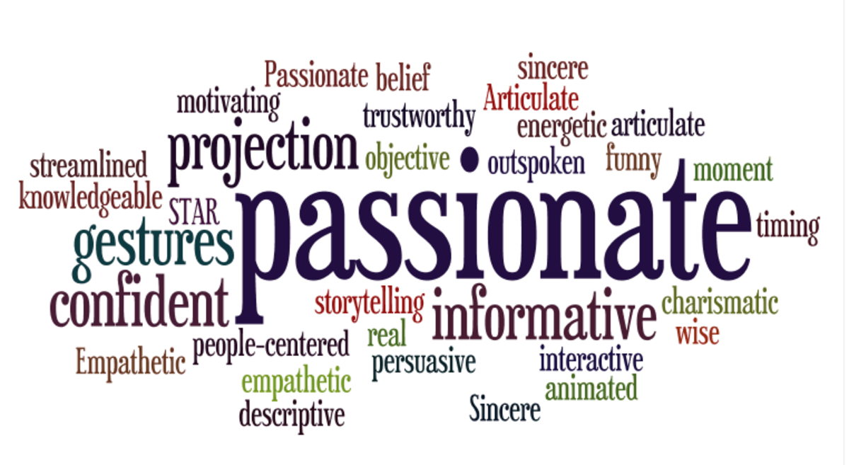 10-characteristics-of-passionate-people