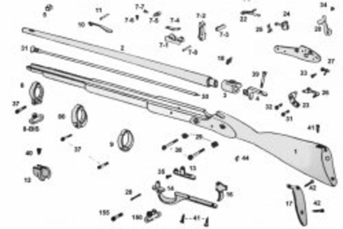 Eli Whitney's Interchangeable Parts