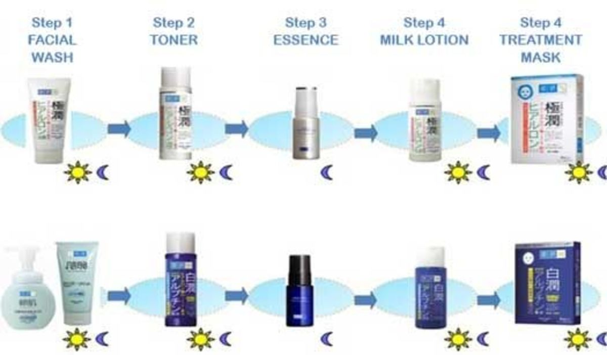 Hada Labo step-by-step usage instructions
