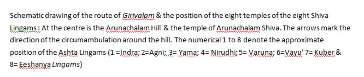 giri-valam-the-circumambulation-of-the-arunachalam-hill