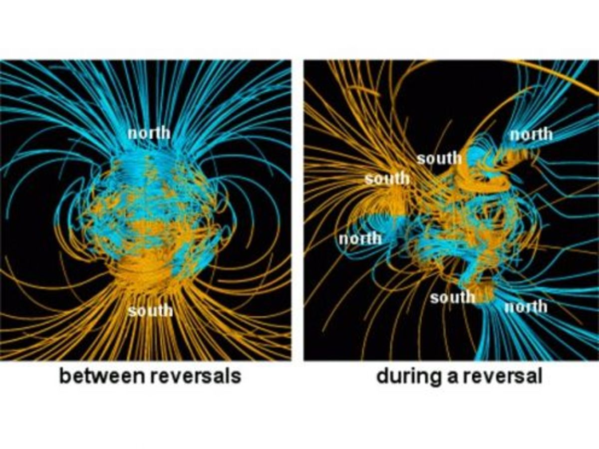 This theoretical construct shows both a single field and the chaotic and fractured geomagnetosphere