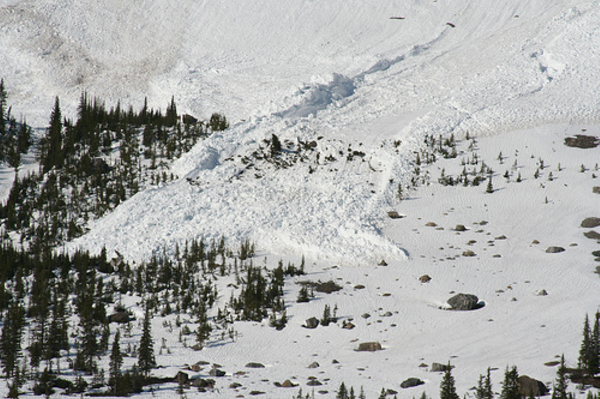 Types Of Avalanches And Famous Avalanches