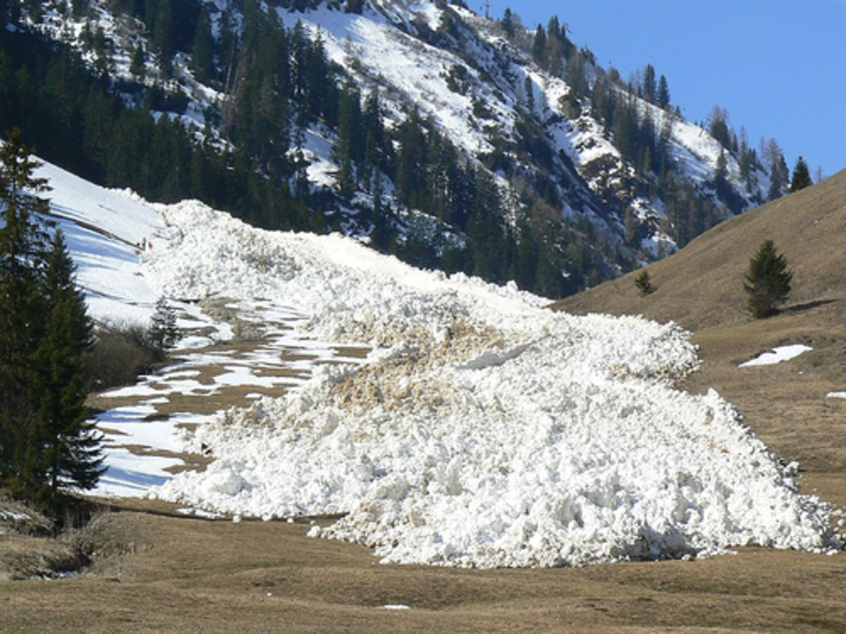 types-of-avalanches-and-famous-avalanches