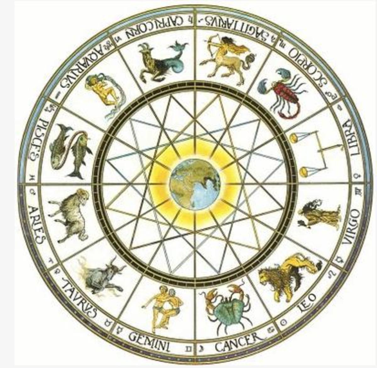 To start the Age of Pisces the fish (~02200 CE) the lamb of God was killed (i.e., the constellation Aries, the ram, no longer arose just before dawn on the first day of spring; instead, Pisces did), the followers of Jesus fishers of men.