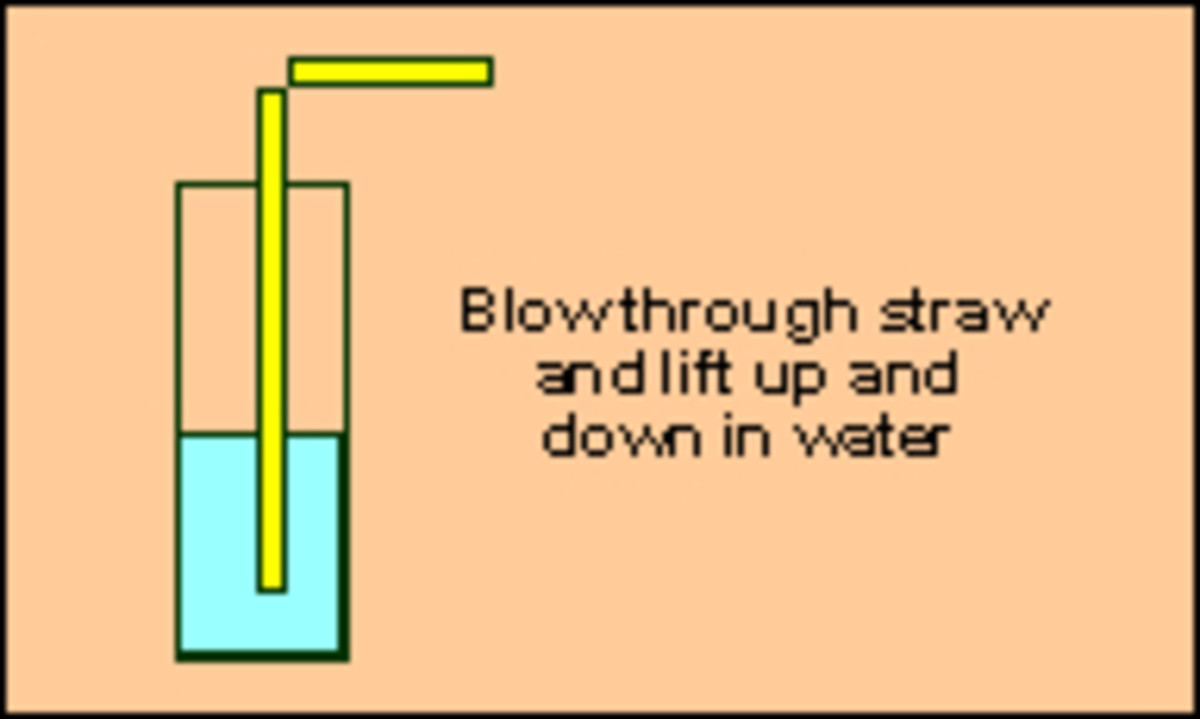 Water and Air Trombone- Cut a straw one inch from the top end about 3/4 of the way through. Bend and blow through the short end while you move the other one up and down. For an air trombone pinch different lengths of the straw.