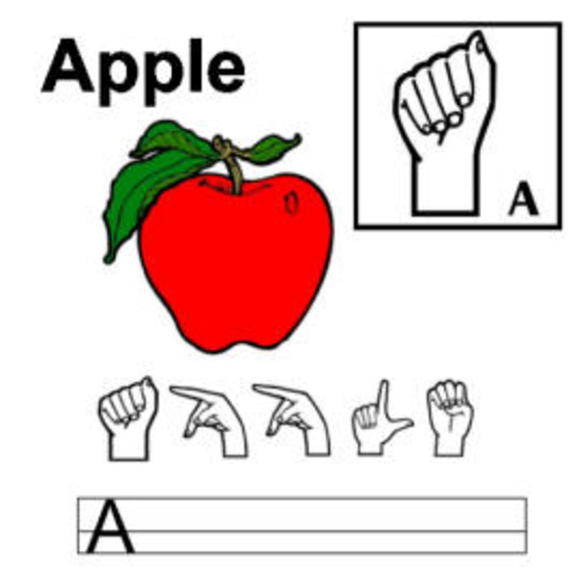 A type of exercises in learning Sign Language