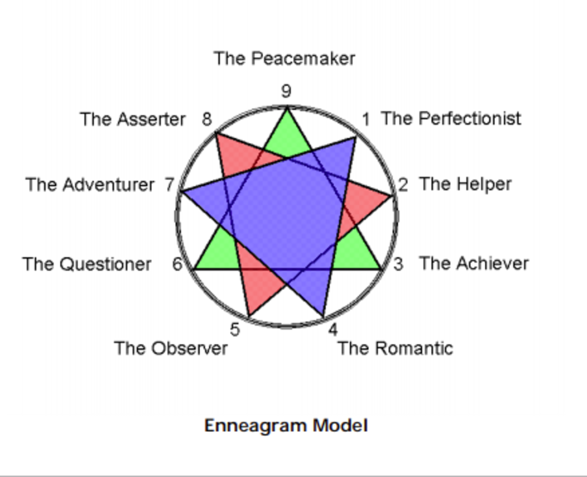 enneagram-mandela-with-type-color-associations