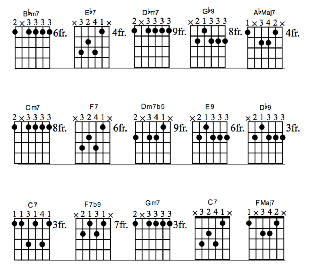 Jazz Guitar Lessons When Sunny Gets Blue Chord Melody Chords