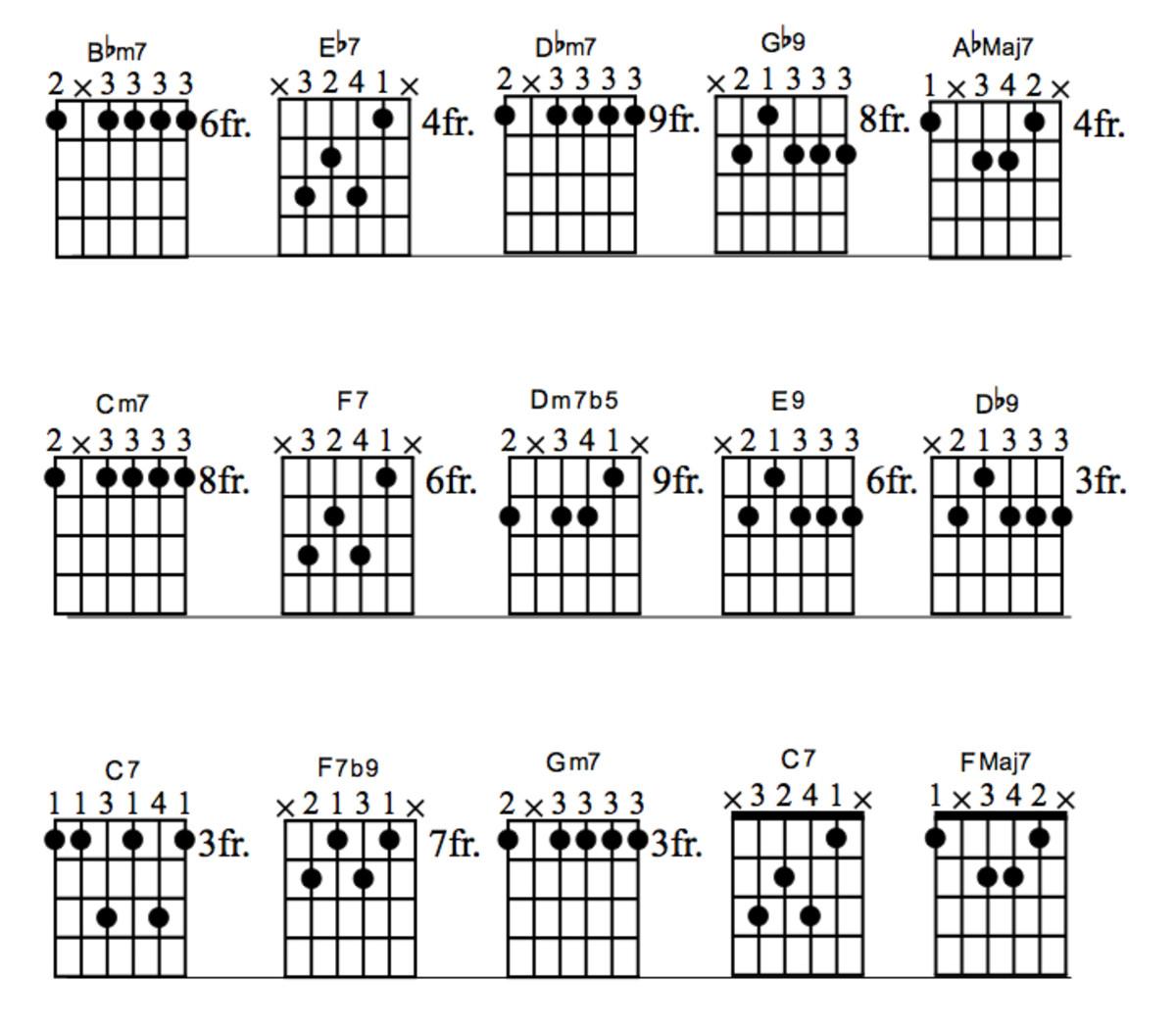 complete guitar lessons pdf