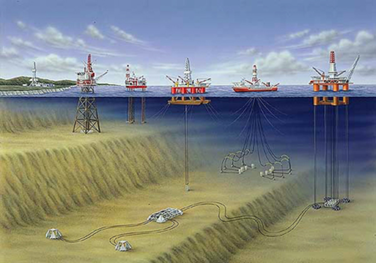 Types of Oil Drilling Platforms, from left to right: Onshore Platform, Gravity or Fixed Oil Platform, Jack-Up Rig, Semi-Submersive Platform, Drill Ship, Tension Leg Platform