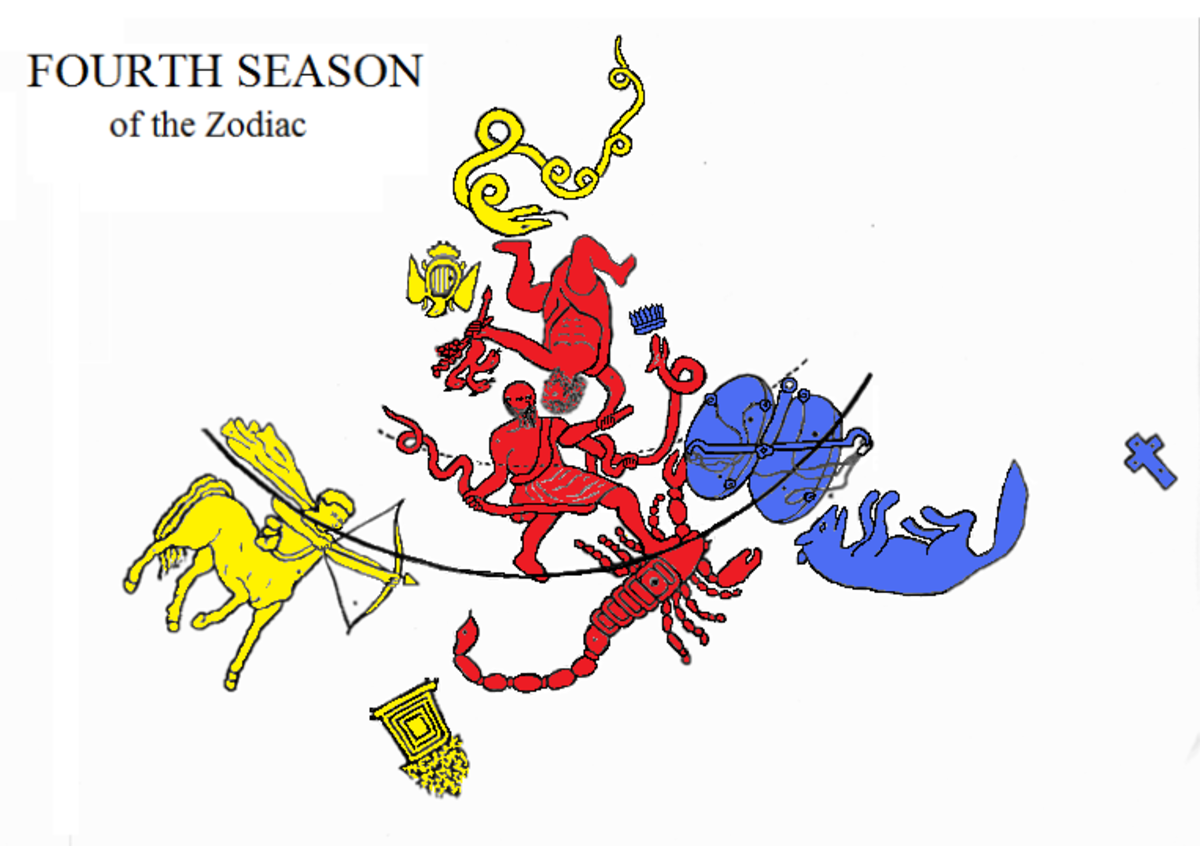 The Final Season consists of the three Zodiac signs; Sagittarius, Scorpio, & Libra.