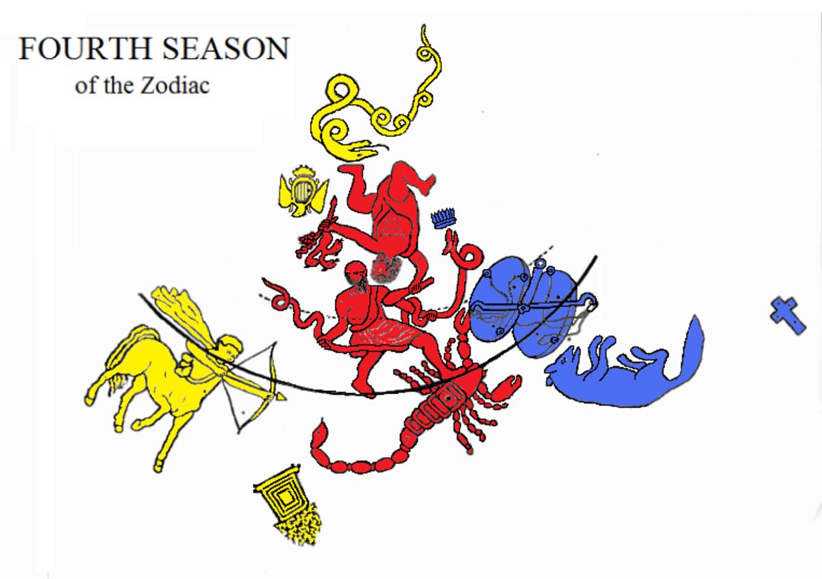 The Final Season consists of the three Zodiac signs; Sagittarius, Scorpio, & Libra.