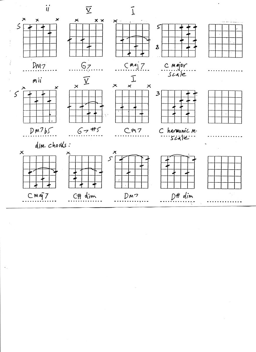 B Flat Diminished 7 Guitar Chord