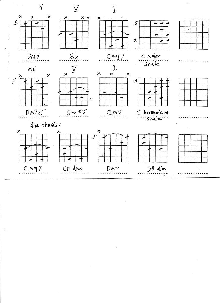 play-jazz-guitar