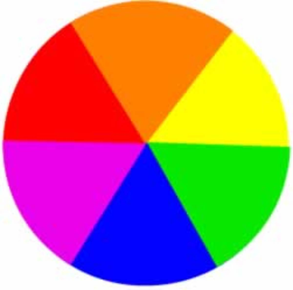 The Primary And Secondary Colours Colour Wheel