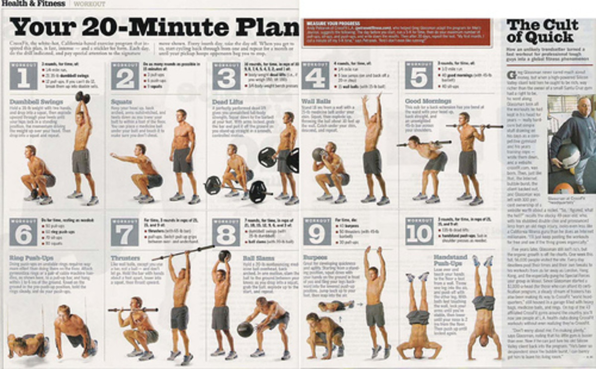 Basic Crossfit exercises.
