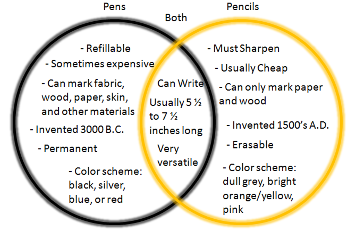 Compare and contrast pens and pencils