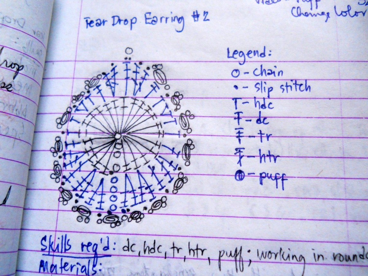 This photo is taken from my notebook, where I mostly keep crochet charts along with patterns. I hope this will help you visualize the pattern.