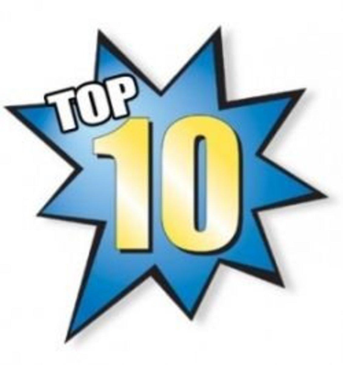 Top 10 Yugioh Cards