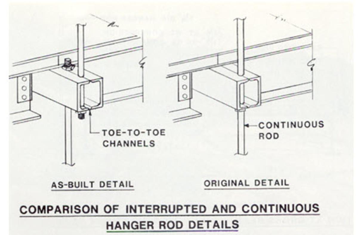 Details from commandsafety.com website