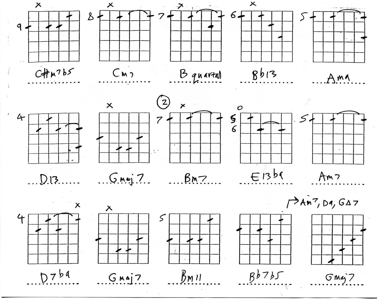Jazz Guitar chords - intro progressions