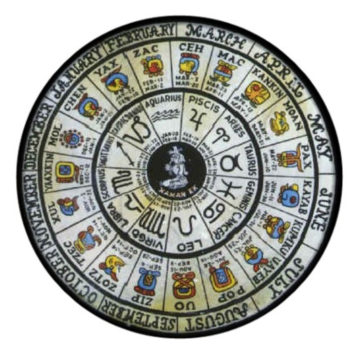 The end of the Mayan calendar - December 21st