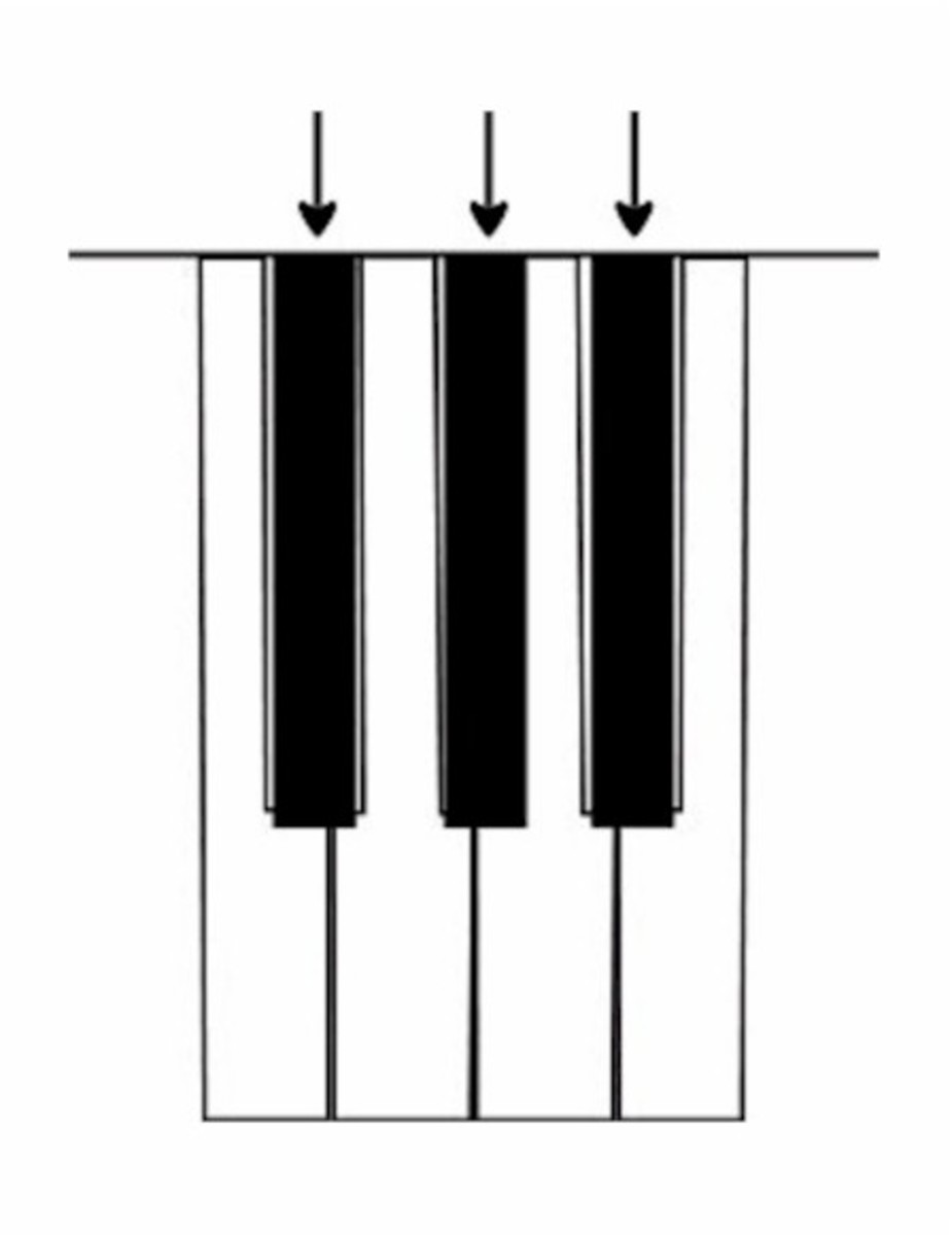 Black notes are also arranged in groups of three
