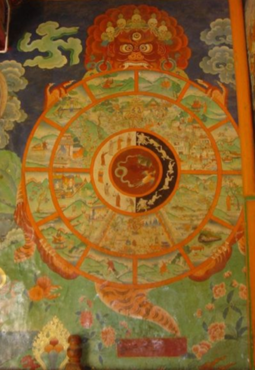 A painted depiction of the Tibetan Buddhist Wheel of Samsara.