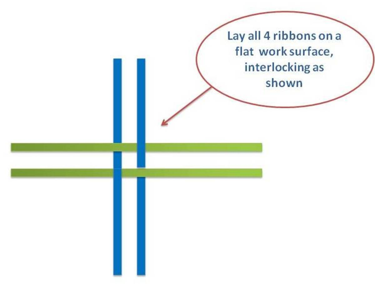Two color mix - ribbons are layed overlapping