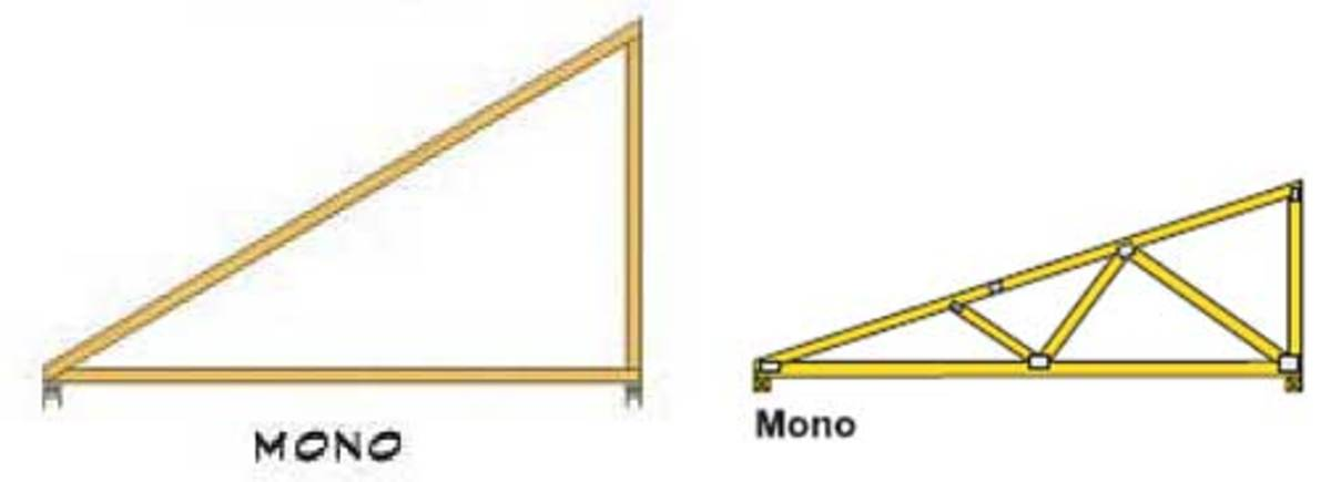 Mono truss profile and Mono truss with webs