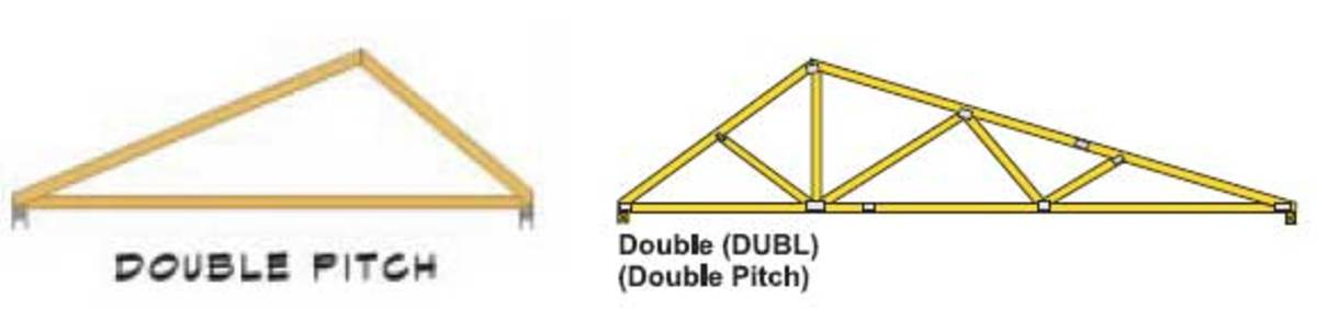 Double Pitch profile and Double Pitch truss with webs