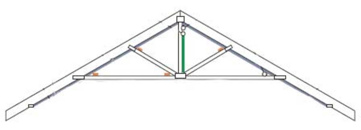 Raised Collar truss profile