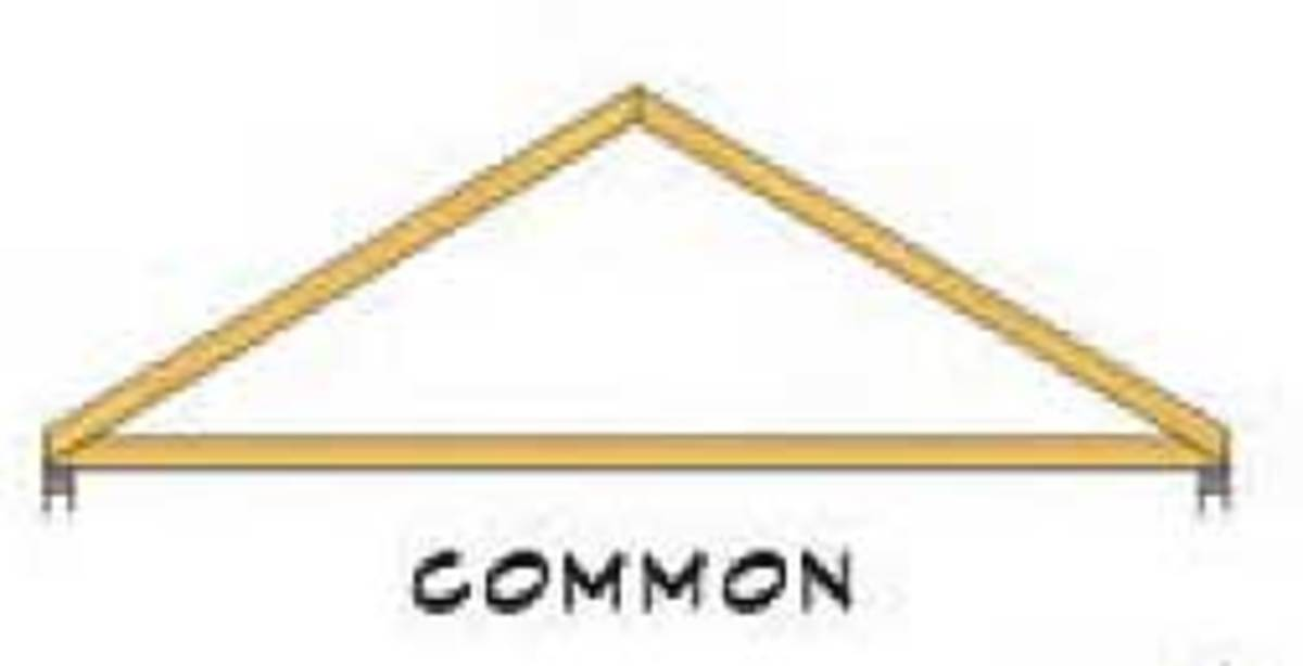 Common Roof Truss Profile