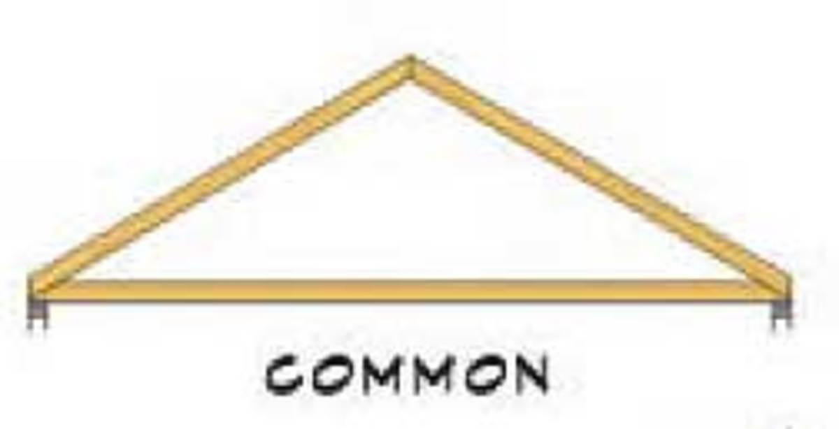 Common Roof Truss Profile