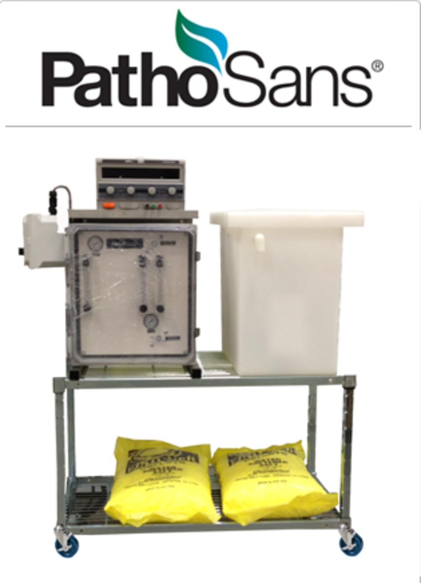 Pathosans Electrolyzed Water by Roving Green