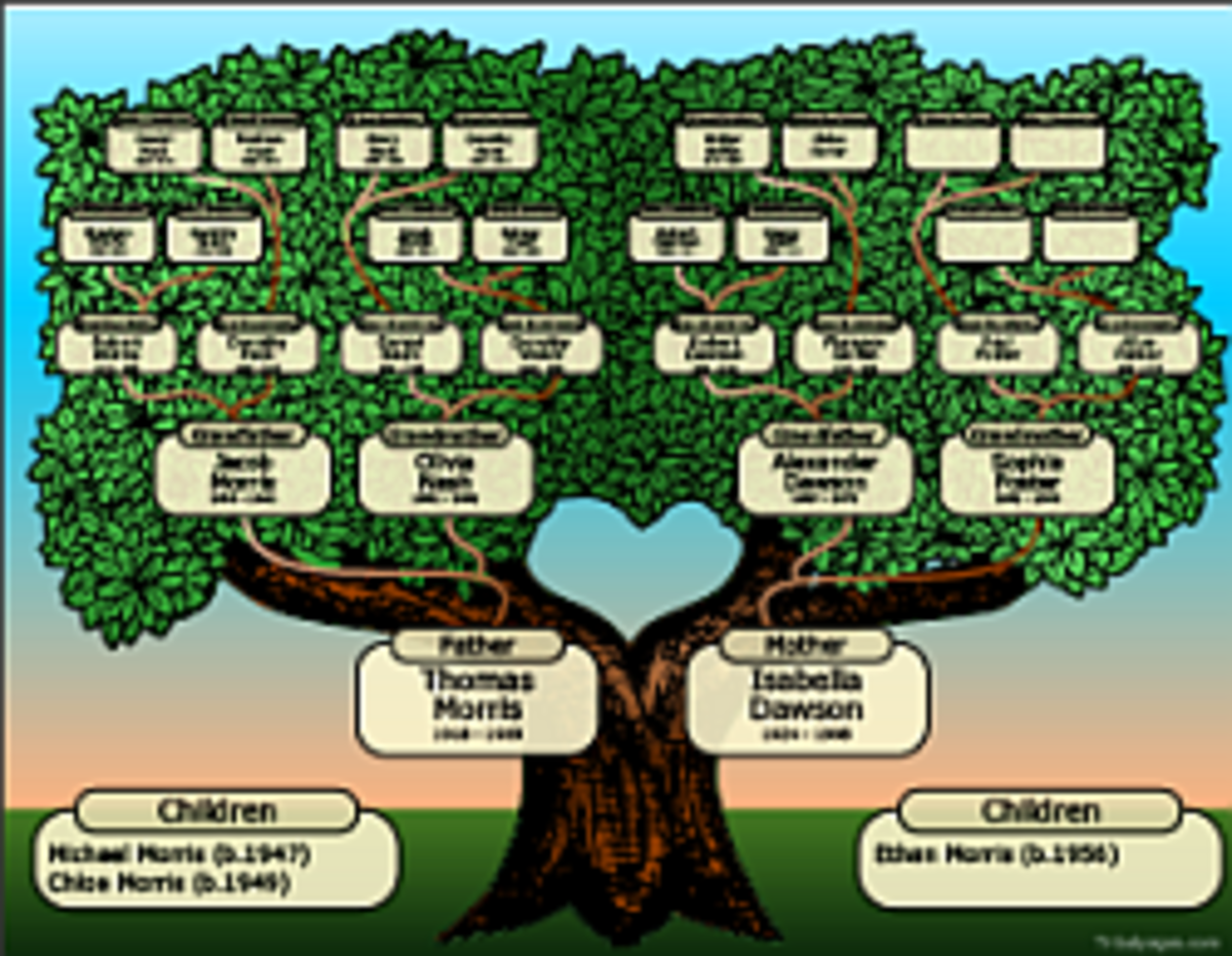 Genealogy -  Free Family Tree Charts and Forms