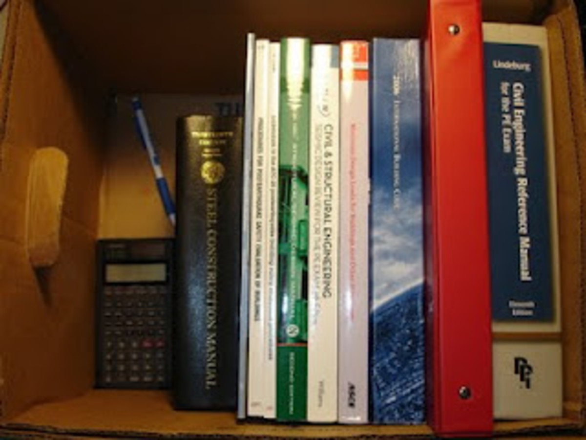 The basic, minimum books you will need. Put a box on your table and have an instant shelf. This makes easy grabbing and replacing to keep your work space clear.