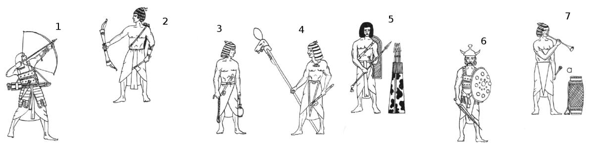 Egyptian Units, New Kingdom, 19th Dynasty: 1. Heavy Archer, 2. Light Archer, 3. Slinger, 4. Standard Bearer, 5. Javelineer, 6. Sherden, 7. Trumpeter
