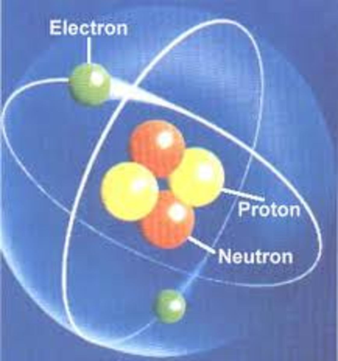 Structure of an Atom - Micro teaching Session