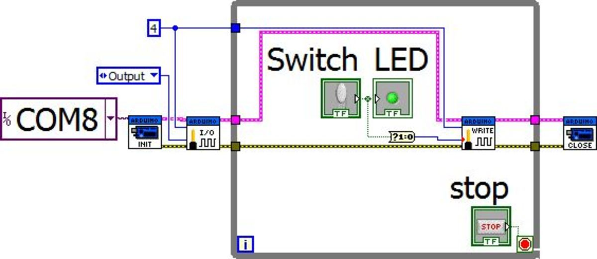 Labview and Arduino