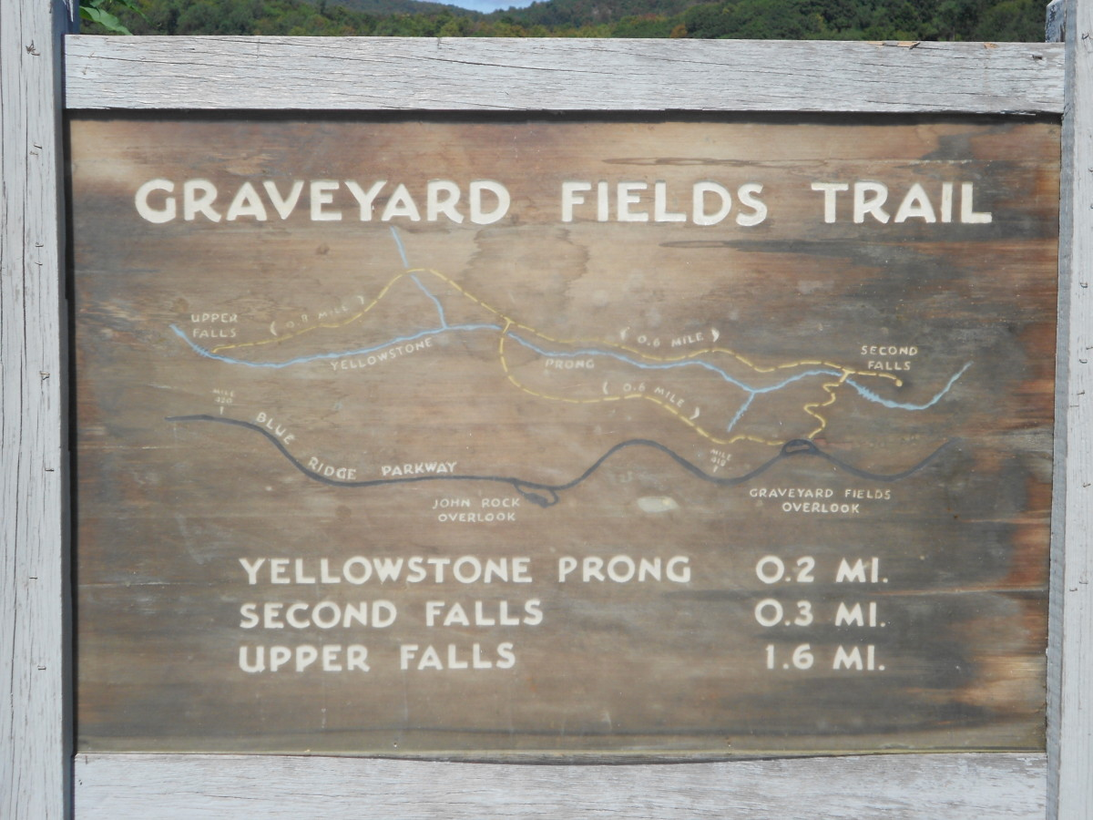 This is a picture of the trail map provided in the overlook parking lot.  There are three main trails in the valley.