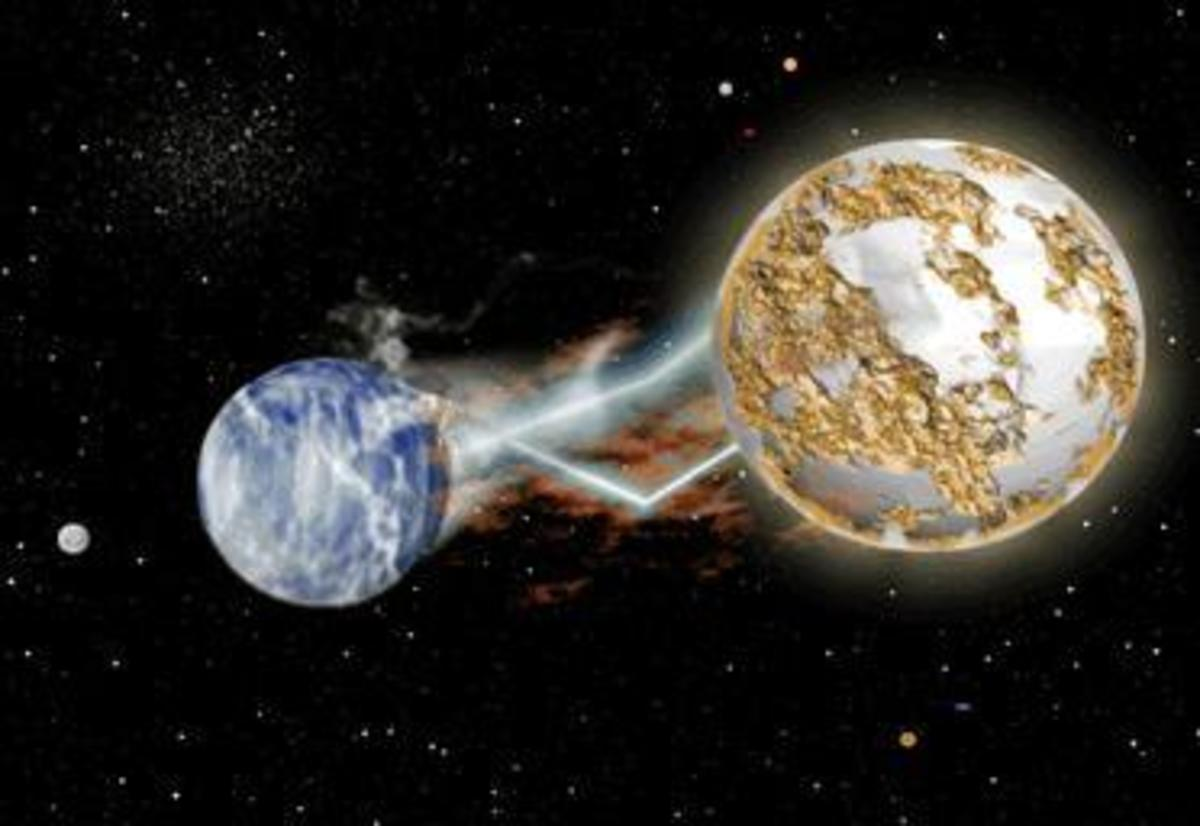 Where Is Planet X / Nibiru - Now Visible In Our Skies?