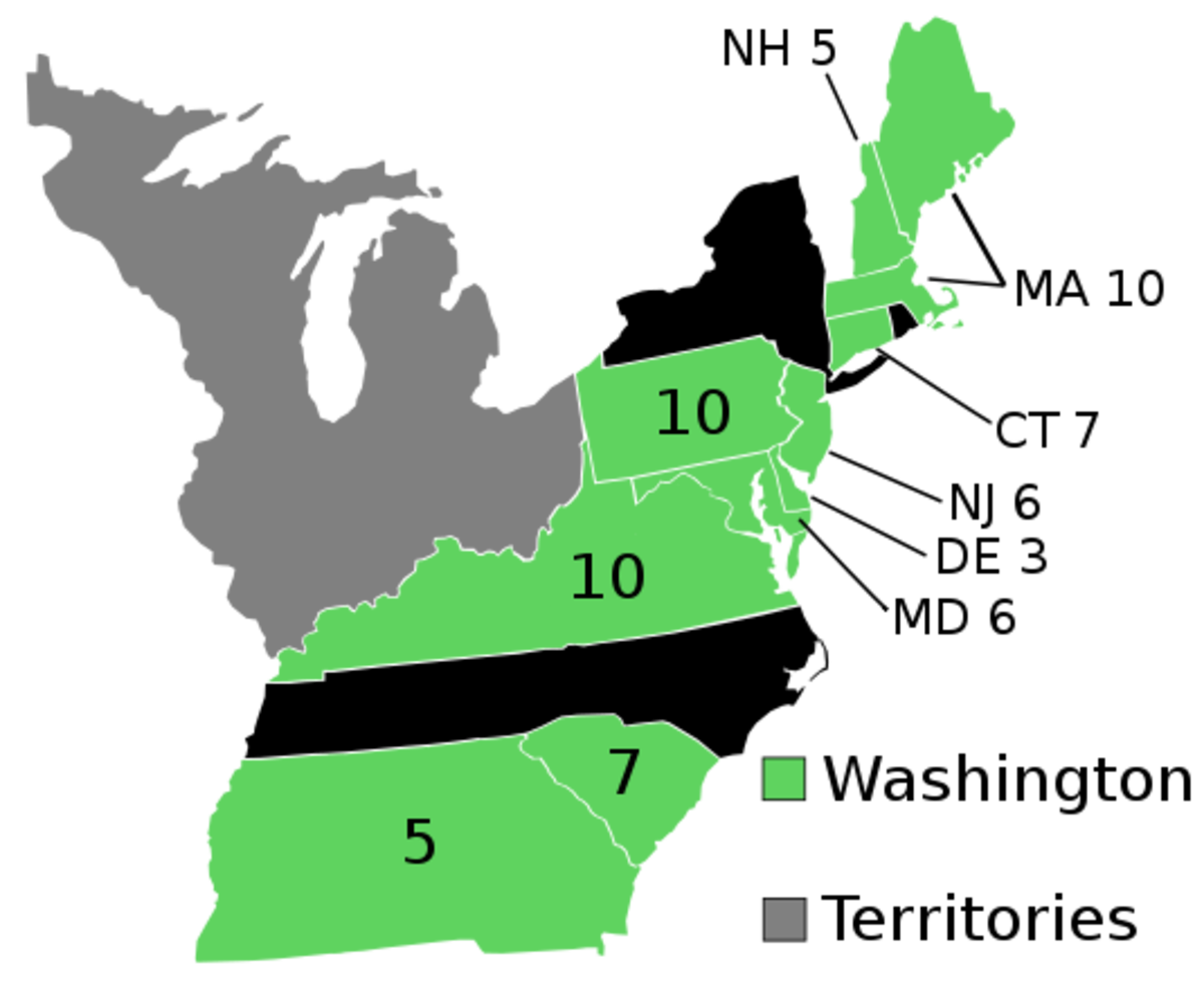 The First Electoral Vote in 1789: Unanimous for Washington