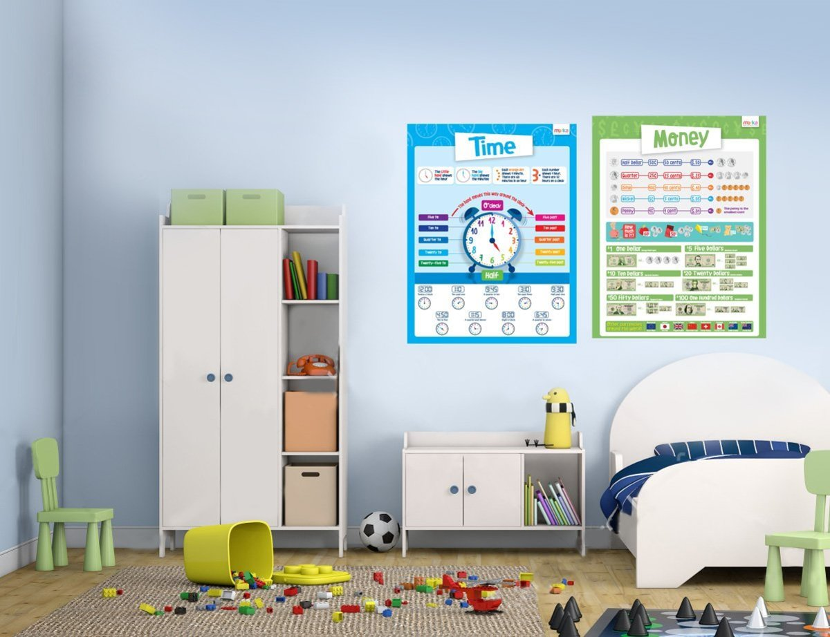 Educational Wall Art for Children's Bedrooms