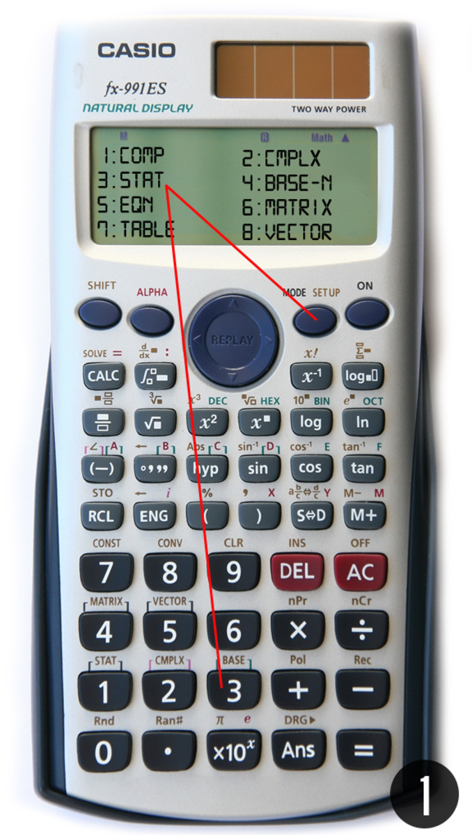 Step 1: Instruct your calculator that you will be conducting a statistical analysis