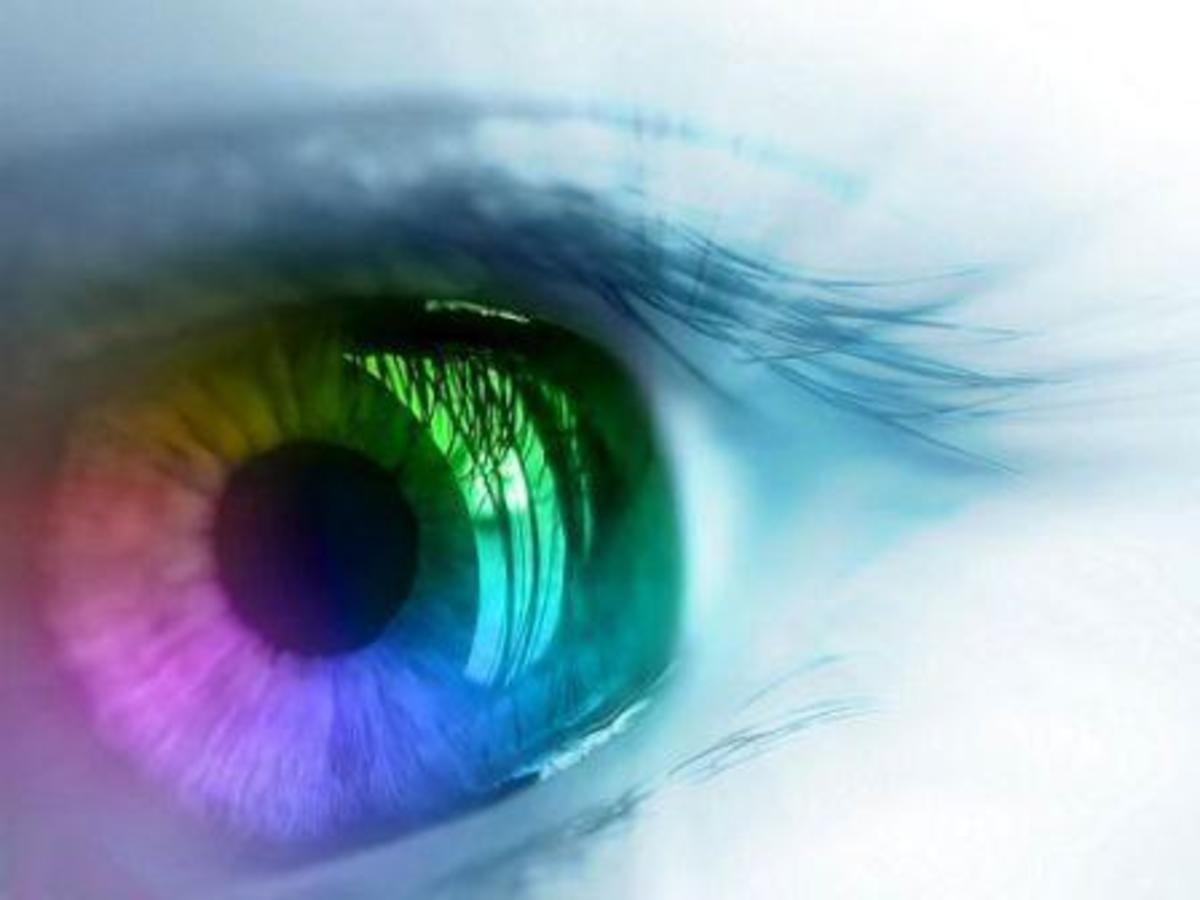 Testing your Visual Acuity and Eyesight Online.